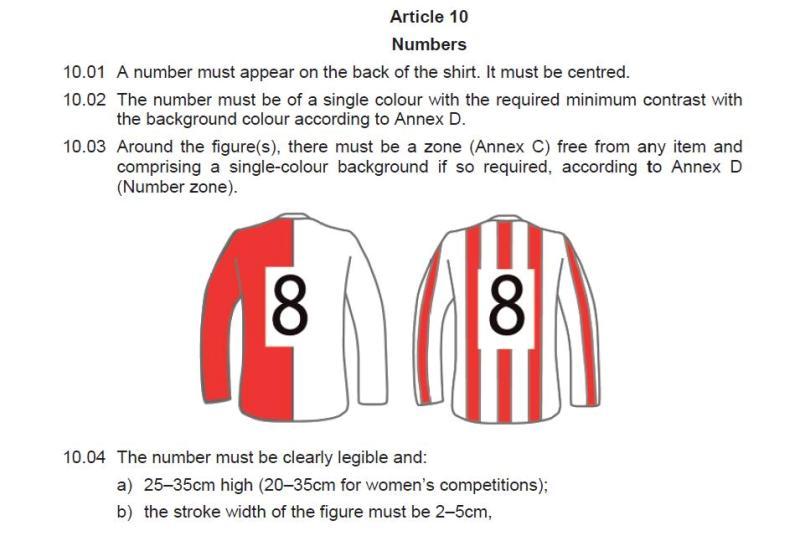 Normas para equipamentos UEFA 2012. O número nas costas