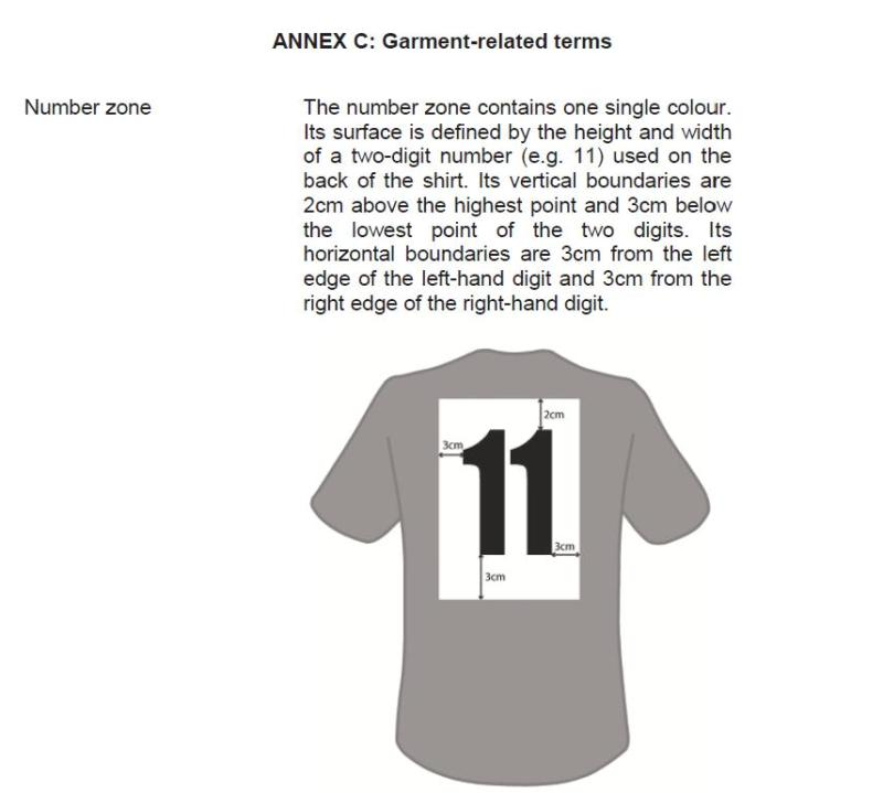 Normas para equipamentos UEFA 2012. Margens no número nas costas