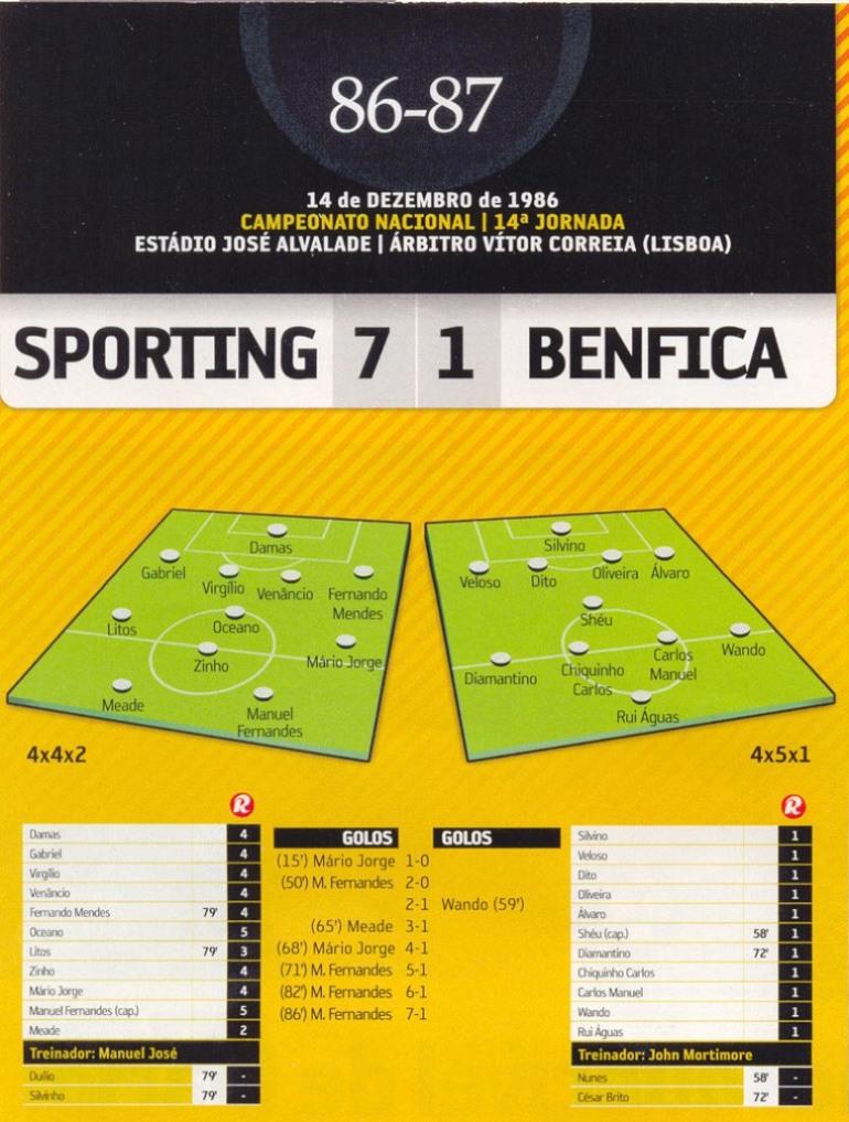7-1 Manuel Fernandes lembram-se?