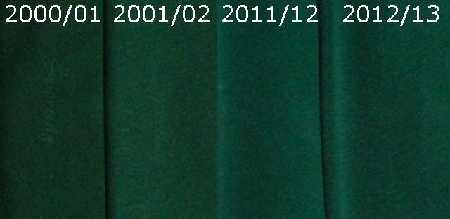 verde Sporting de 2000/01 e 2001/02 e de 2011/12 e 2012/13: transição de verde para azul